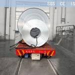 Carro motorizado sobre carriles para el transporte de bobinas :: BEFANBY