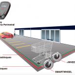 Retenedor de carros de supermercado :: CARTCONTROL