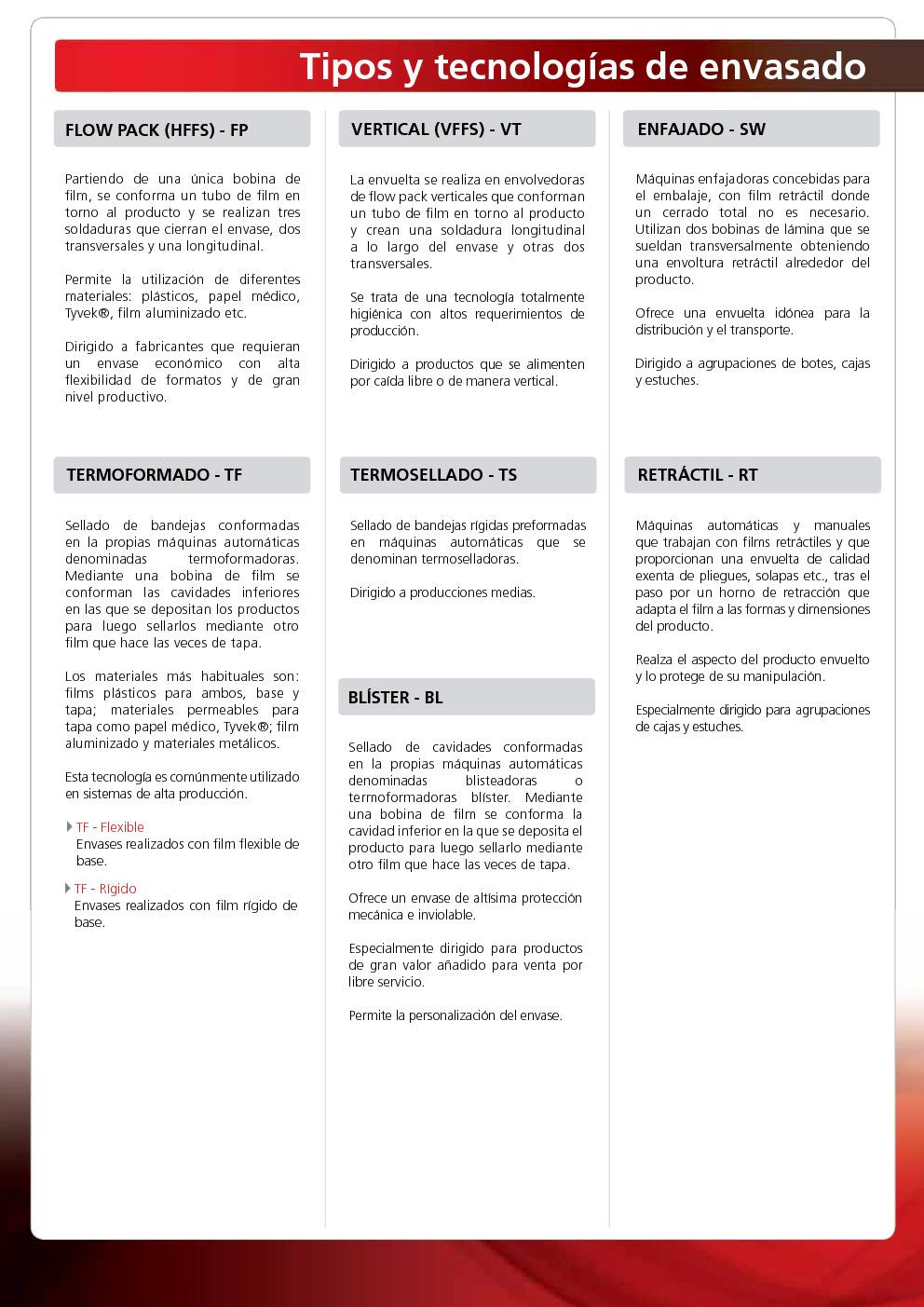 Soluciones de envasado para medical y productos for Ulma granada