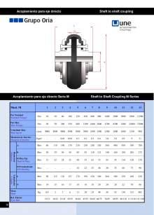 UNEFLEX Serie M. Acoplamiento flexible para eje directo.